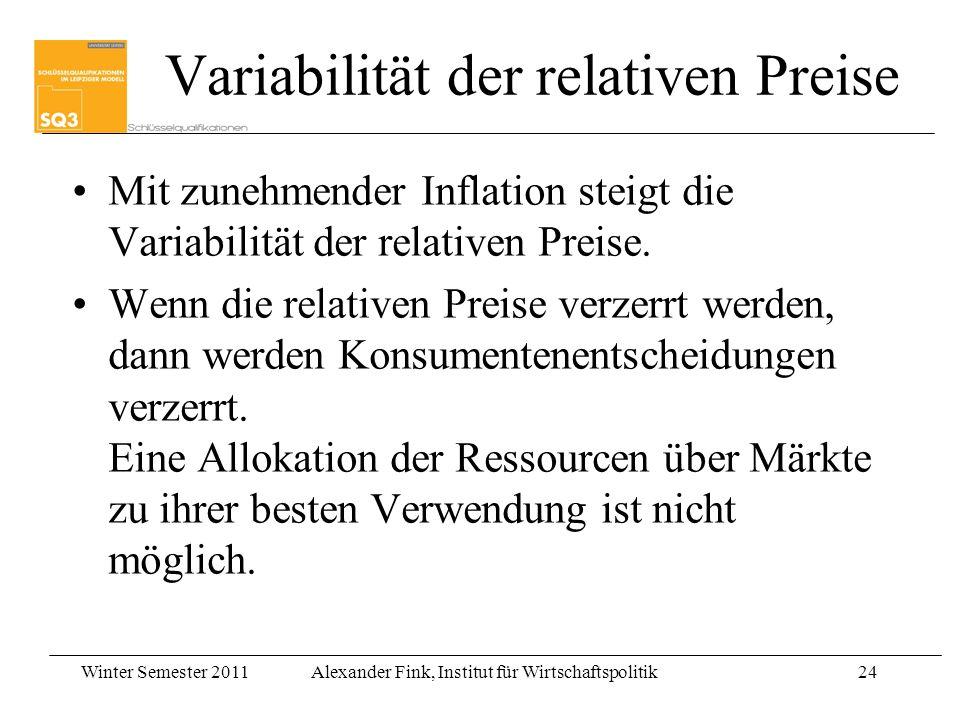 Variabilität der relativen Preise