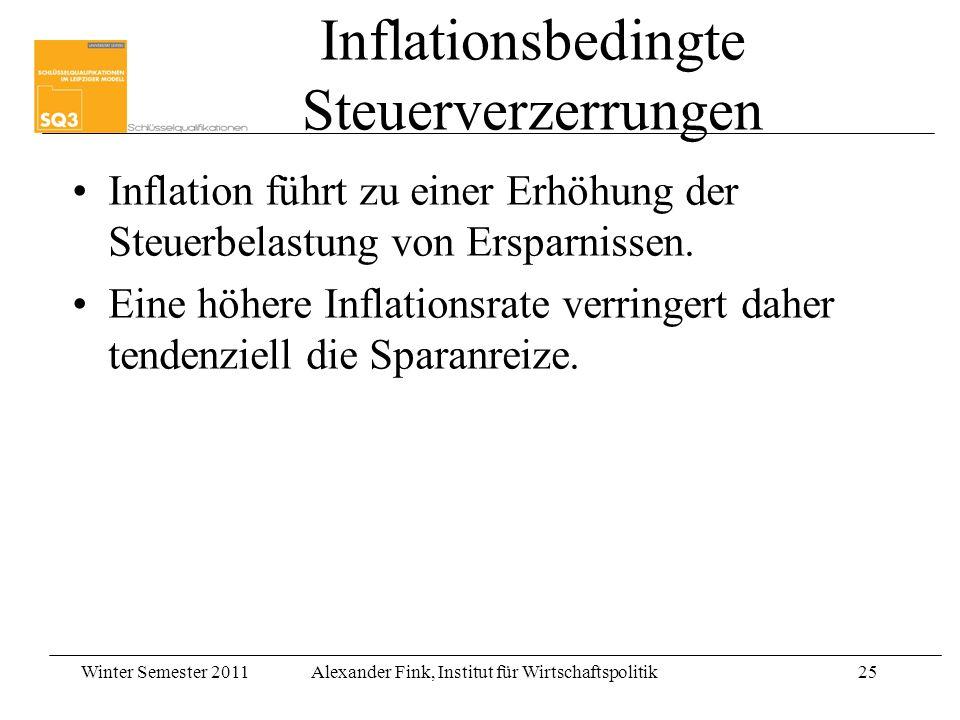 Inflationsbedingte Steuerverzerrungen