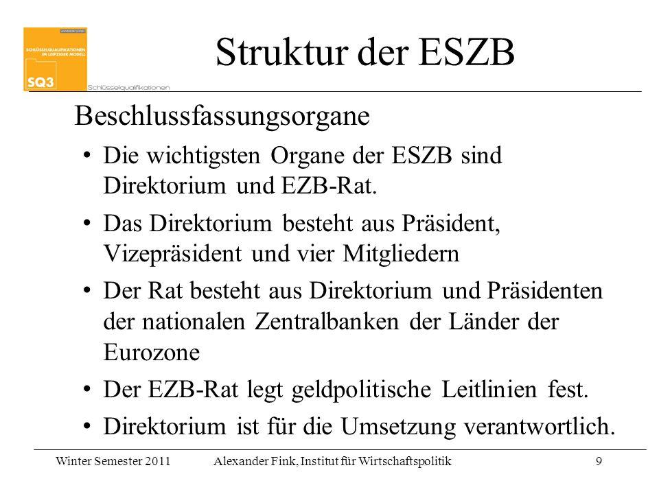 Struktur der ESZB Beschlussfassungsorgane