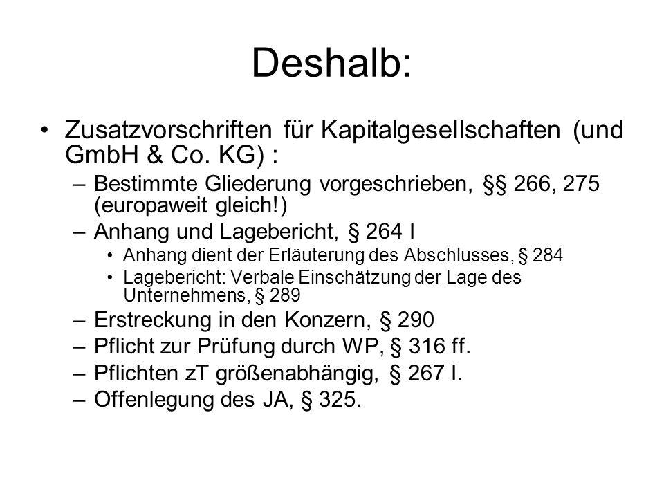 Deshalb: Zusatzvorschriften für Kapitalgesellschaften (und GmbH & Co. KG) : Bestimmte Gliederung vorgeschrieben, §§ 266, 275 (europaweit gleich!)