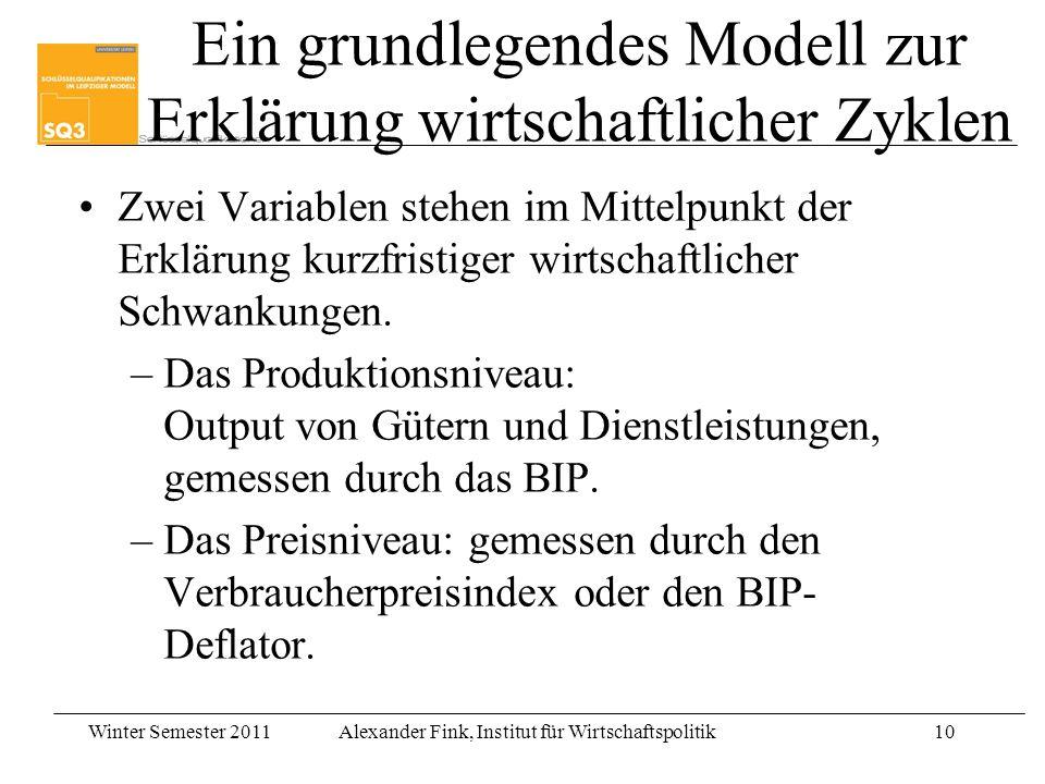 Ein grundlegendes Modell zur Erklärung wirtschaftlicher Zyklen