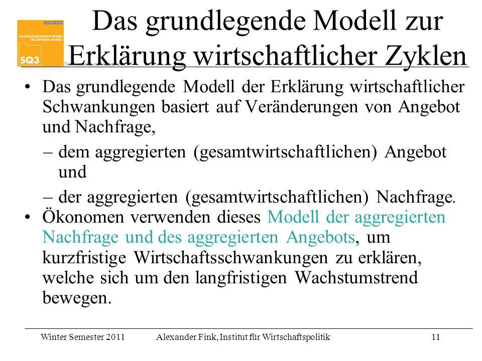 Das grundlegende Modell zur Erklärung wirtschaftlicher Zyklen