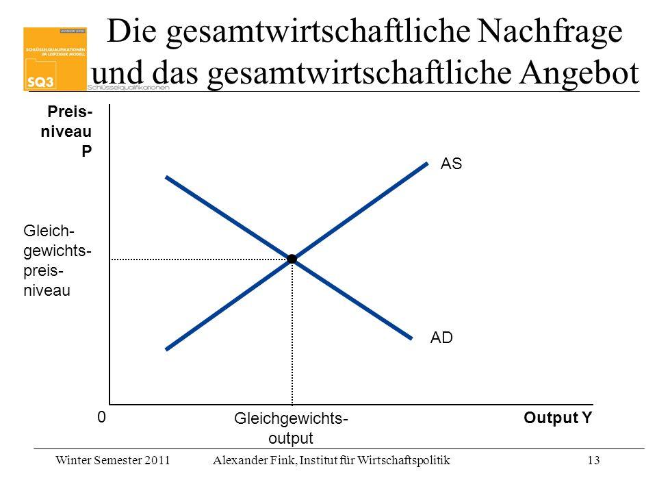 Die gesamtwirtschaftliche Nachfrage und das gesamtwirtschaftliche Angebot