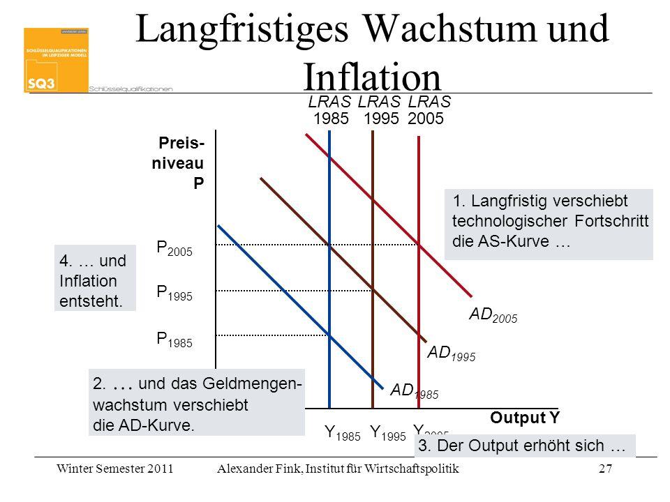 Langfristiges Wachstum und Inflation
