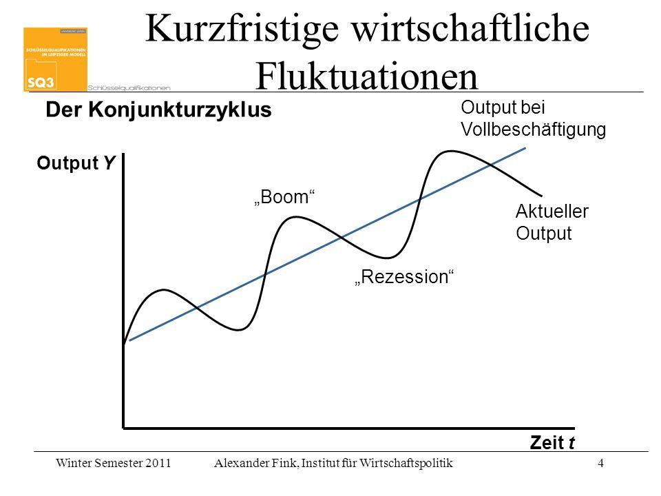 Kurzfristige wirtschaftliche Fluktuationen
