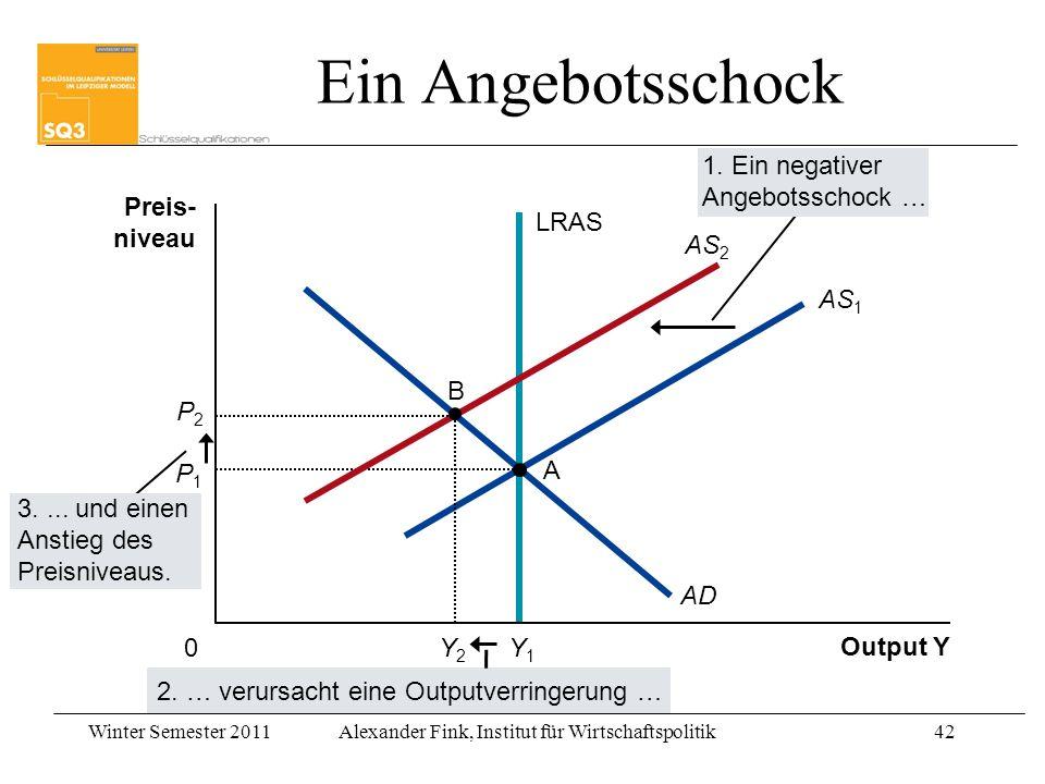 Ein Angebotsschock 1. Ein negativer Angebotsschock … Preis- niveau