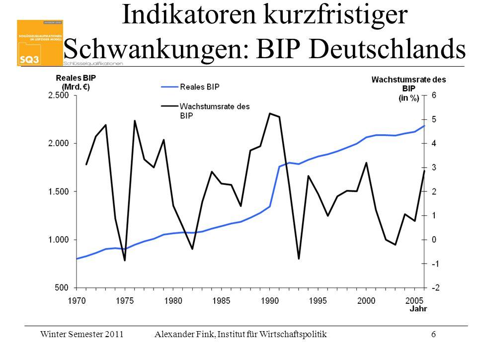Indikatoren kurzfristiger Schwankungen: BIP Deutschlands