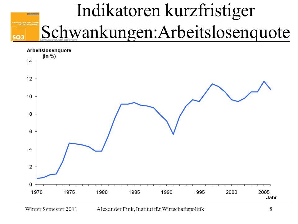 Indikatoren kurzfristiger Schwankungen:Arbeitslosenquote