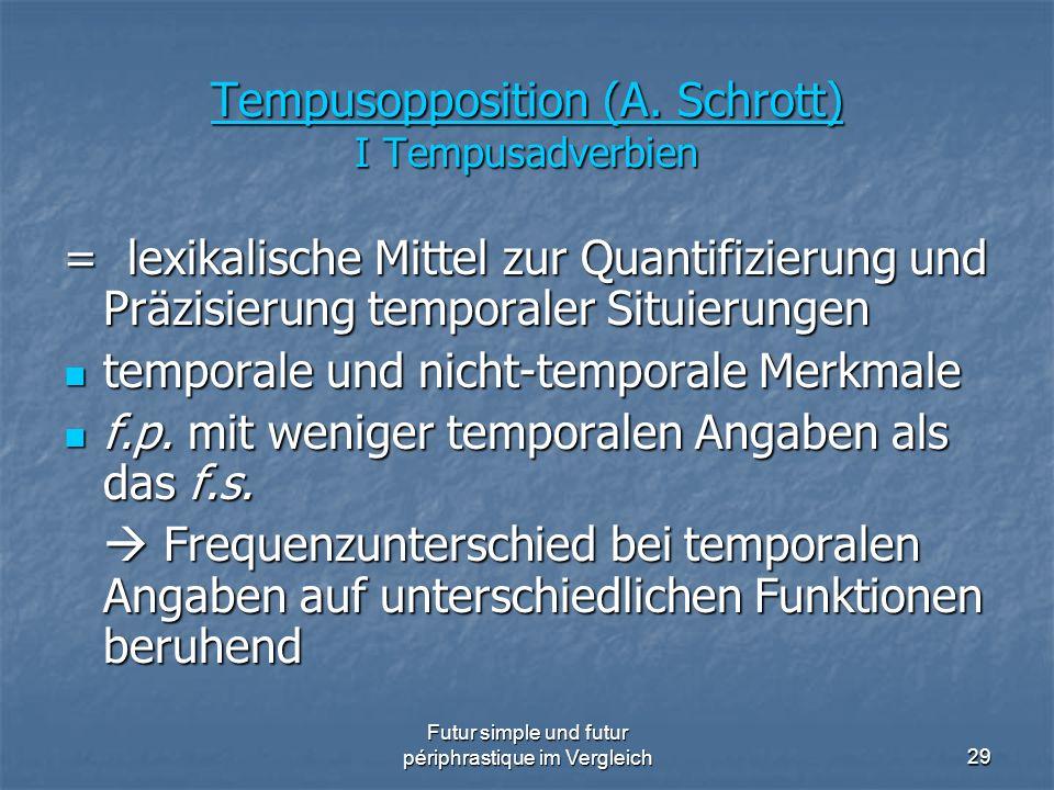 Tempusopposition (A. Schrott) I Tempusadverbien