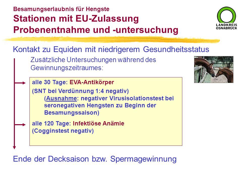 Stationen mit EU-Zulassung Probenentnahme und -untersuchung