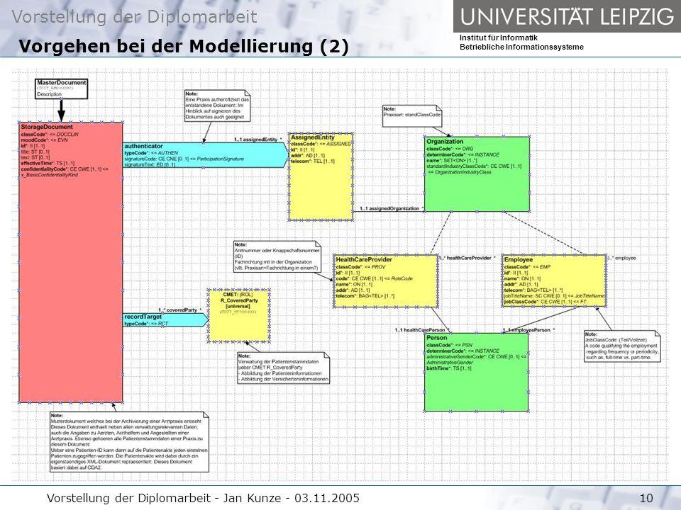 Vorgehen bei der Modellierung (2)