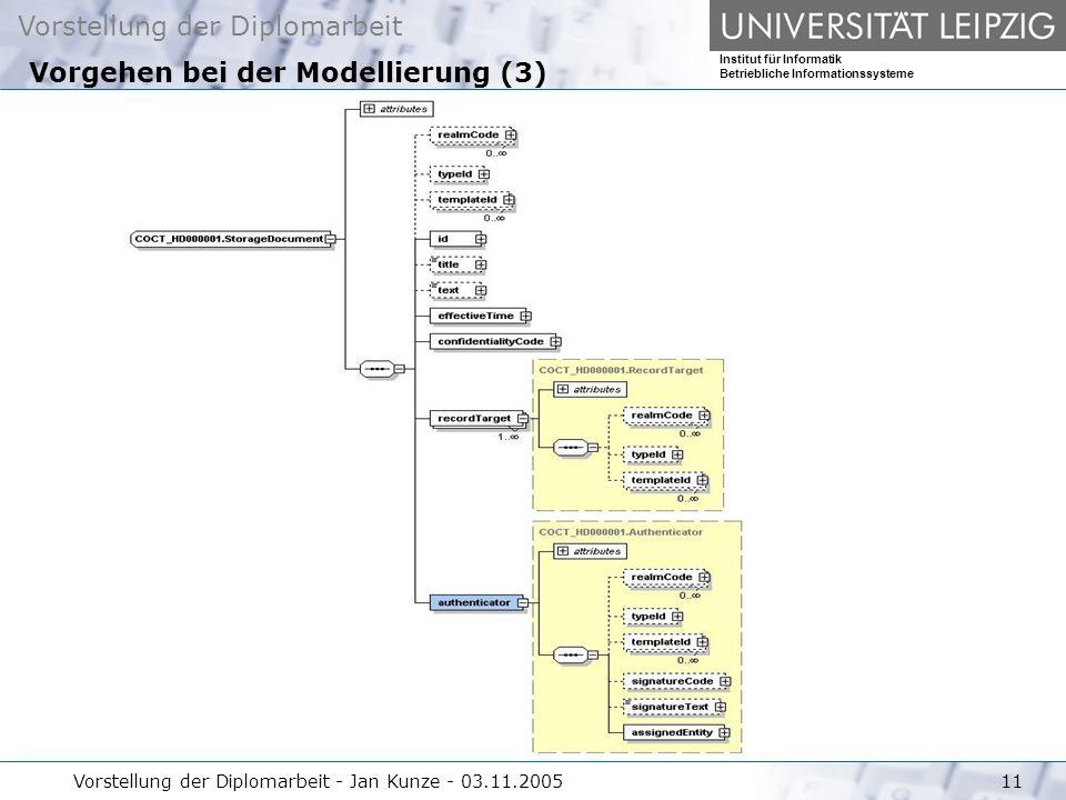 Vorgehen bei der Modellierung (3)