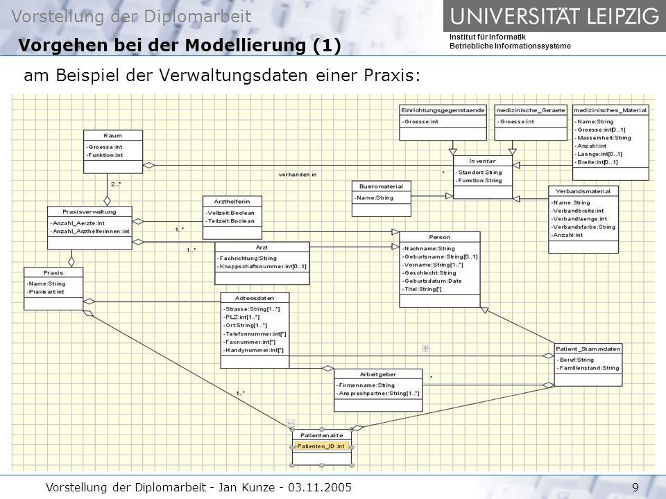 Vorgehen bei der Modellierung (1)