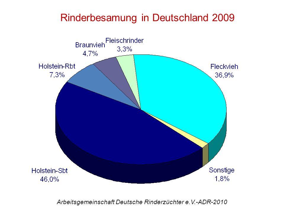 Rinderbesamung in Deutschland 2009
