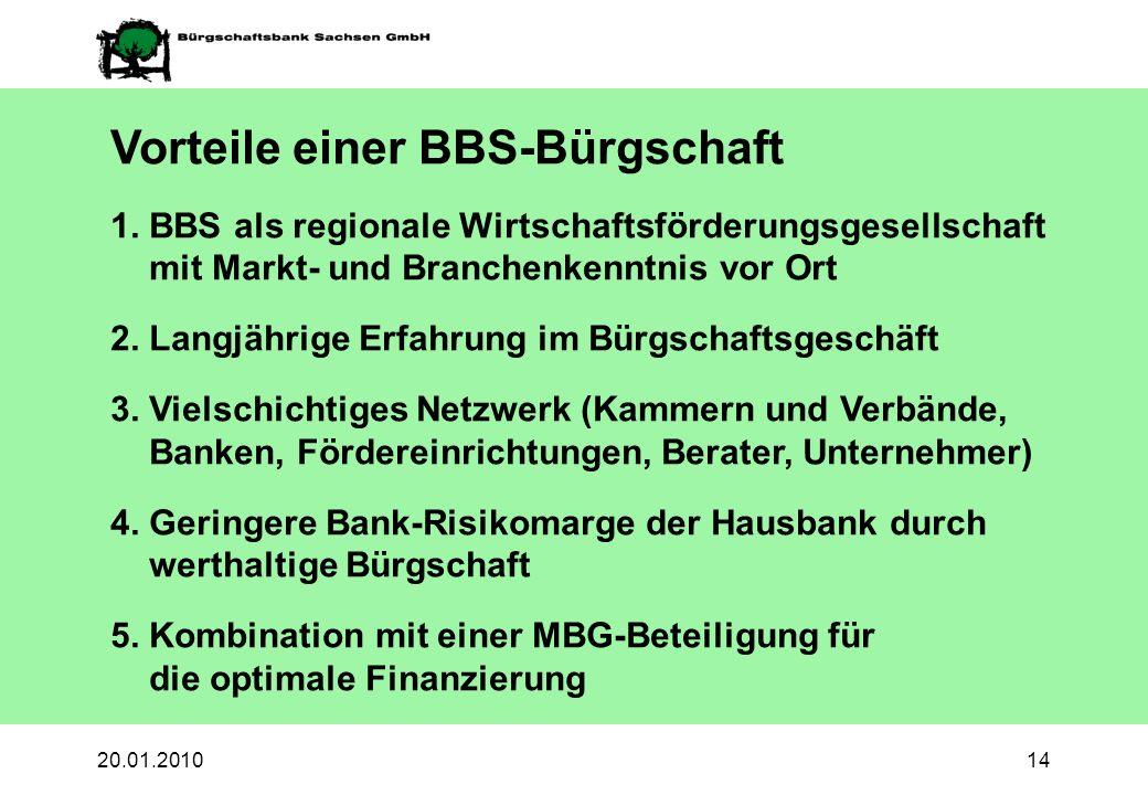 Vorteile einer BBS-Bürgschaft