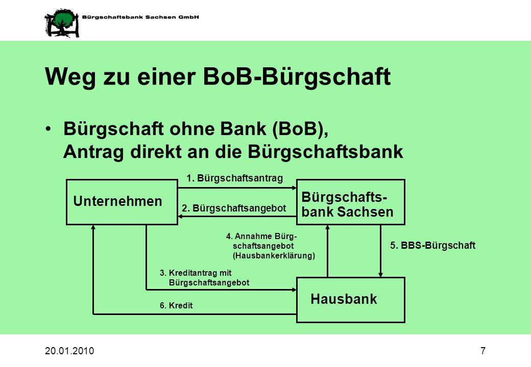Weg zu einer BoB-Bürgschaft