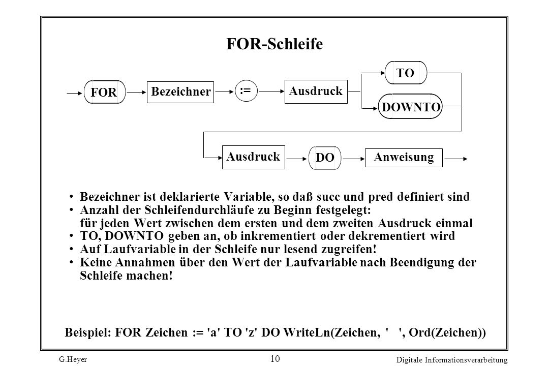 FOR-Schleife TO Bezeichner := FOR Ausdruck DOWNTO Ausdruck DO