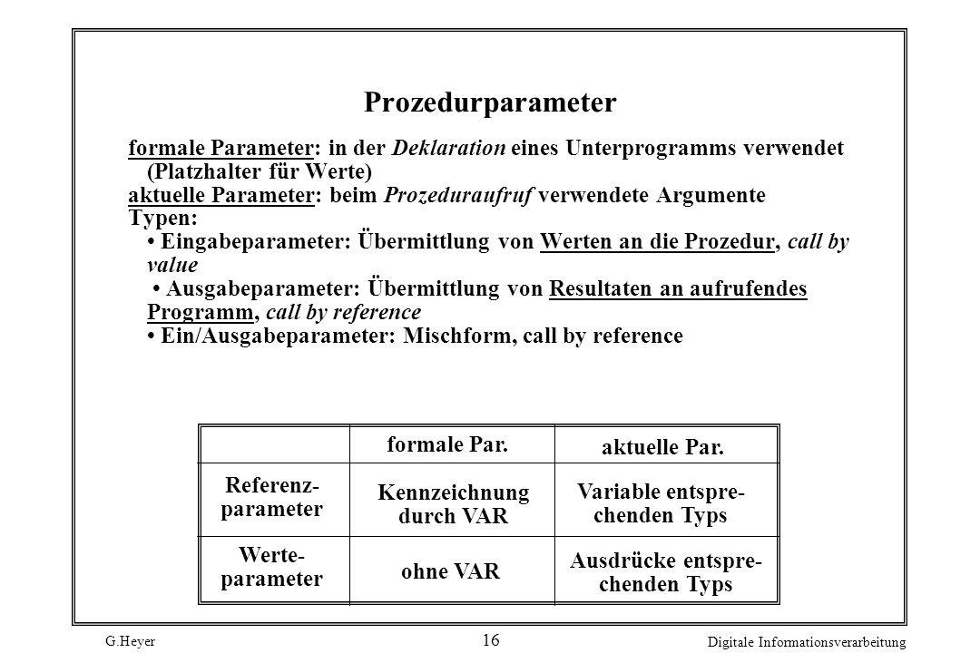 Prozedurparameter formale Parameter: in der Deklaration eines Unterprogramms verwendet (Platzhalter für Werte)