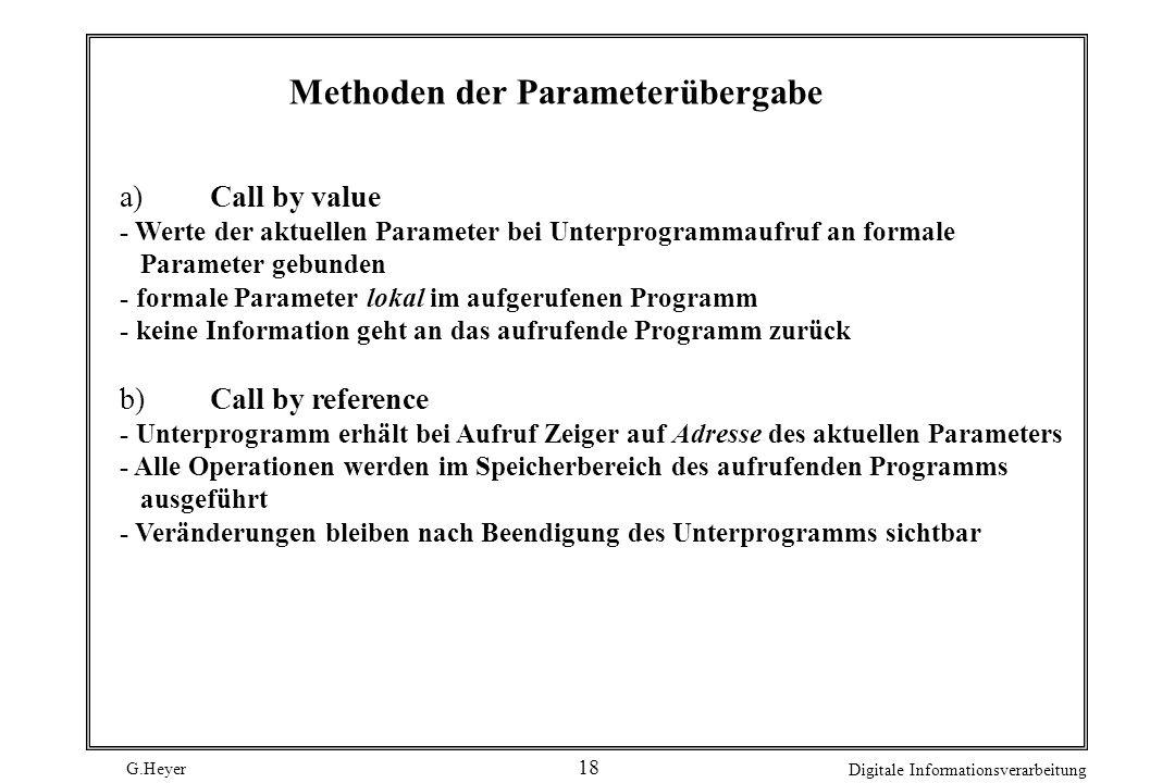 Methoden der Parameterübergabe