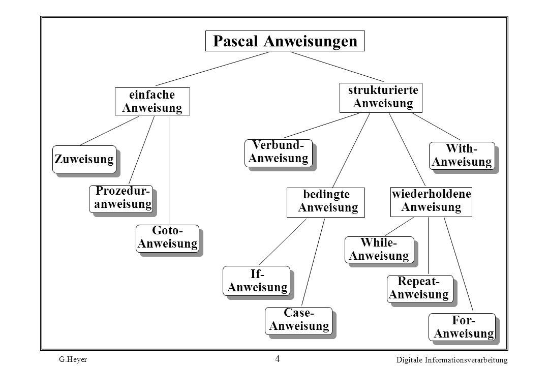 Pascal Anweisungen strukturierte einfache Anweisung Anweisung Verbund-