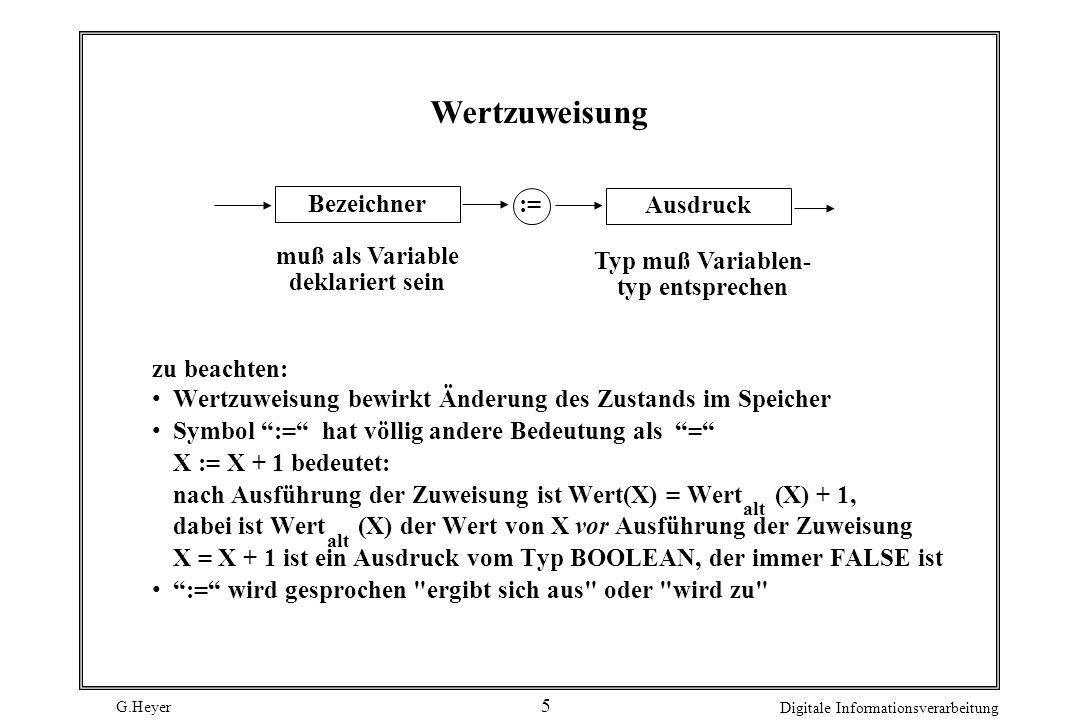 Wertzuweisung Bezeichner := Ausdruck muß als Variable deklariert sein