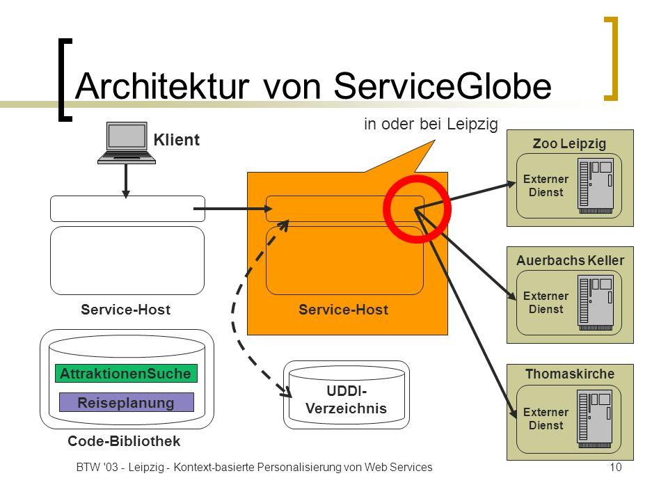 Architektur von ServiceGlobe