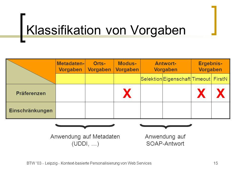 Klassifikation von Vorgaben
