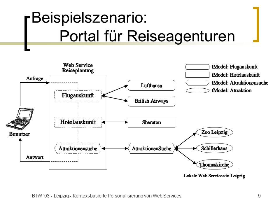 Beispielszenario: Portal für Reiseagenturen