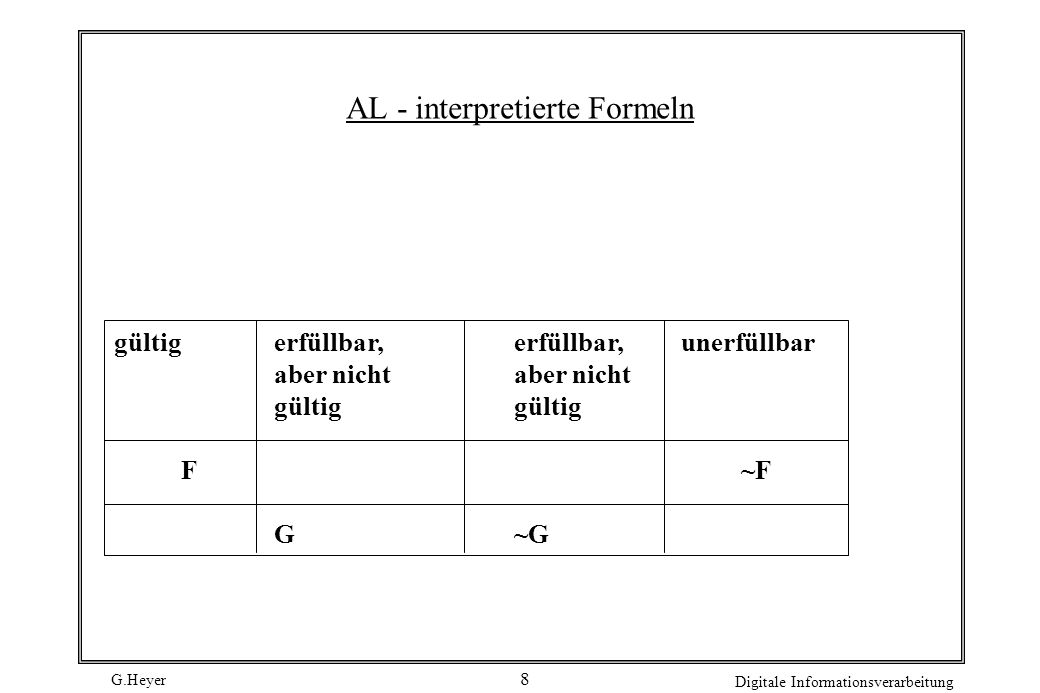AL - interpretierte Formeln