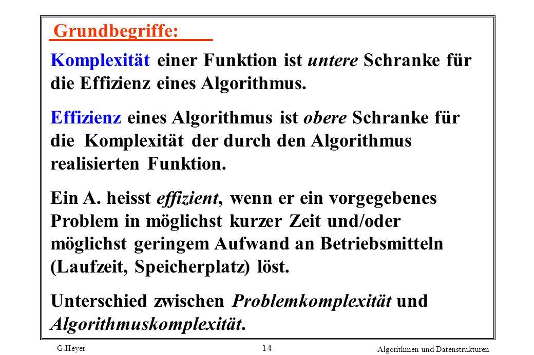 Grundbegriffe: Komplexität einer Funktion ist untere Schranke für die Effizienz eines Algorithmus.