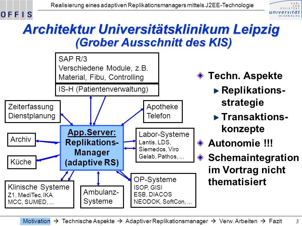 Architektur Universitätsklinikum Leipzig