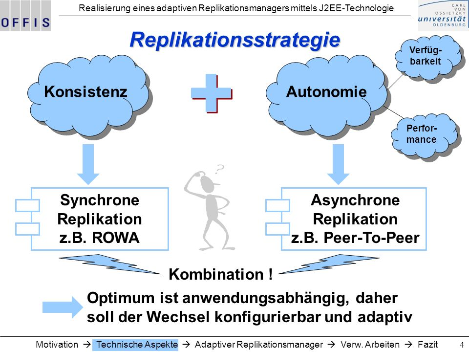 Replikationsstrategie
