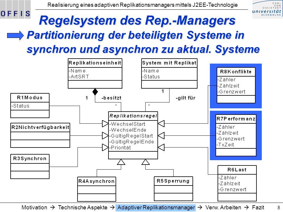 Regelsystem des Rep.-Managers