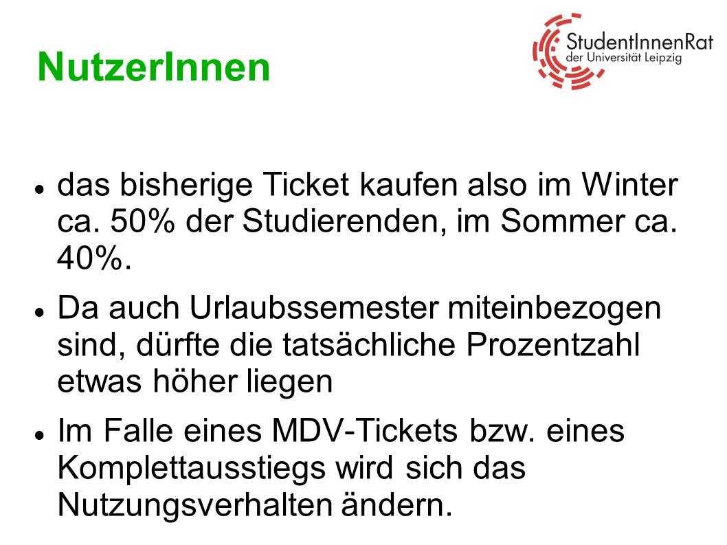 NutzerInnen das bisherige Ticket kaufen also im Winter ca. 50% der Studierenden, im Sommer ca. 40%.