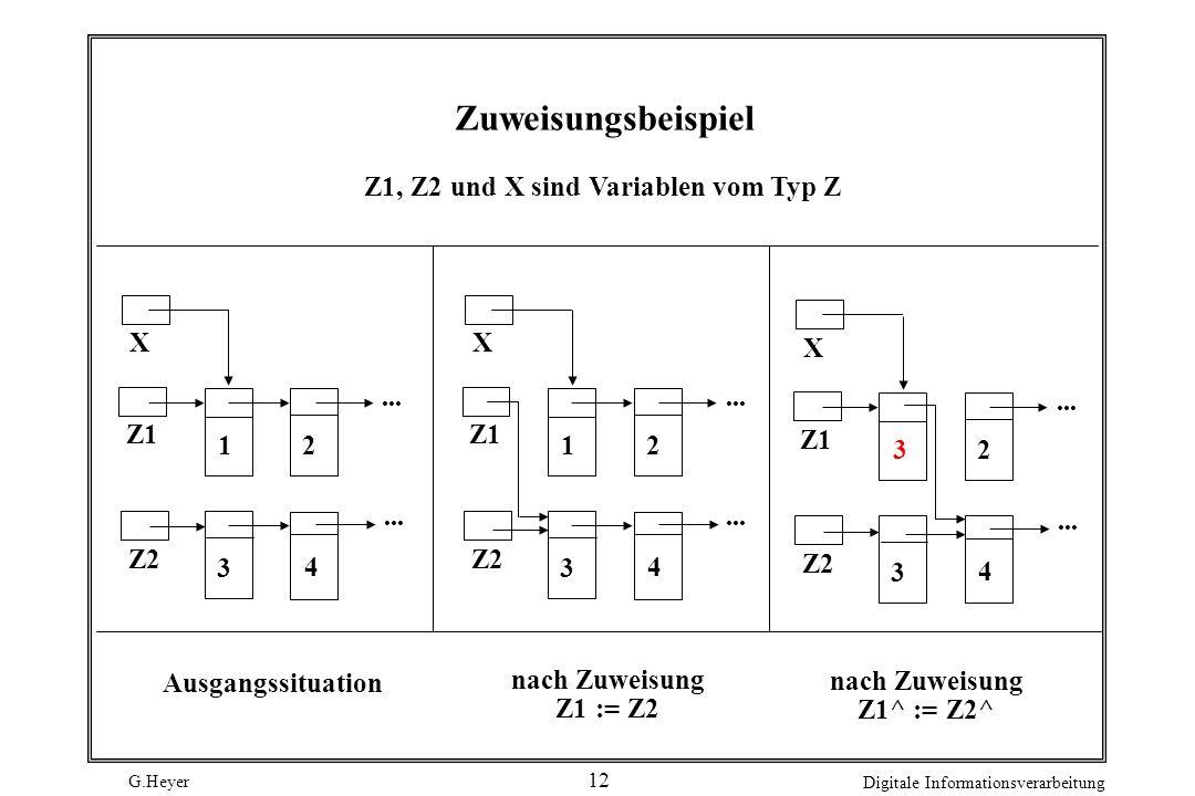 Zuweisungsbeispiel Z1, Z2 und X sind Variablen vom Typ Z X X X ... ...