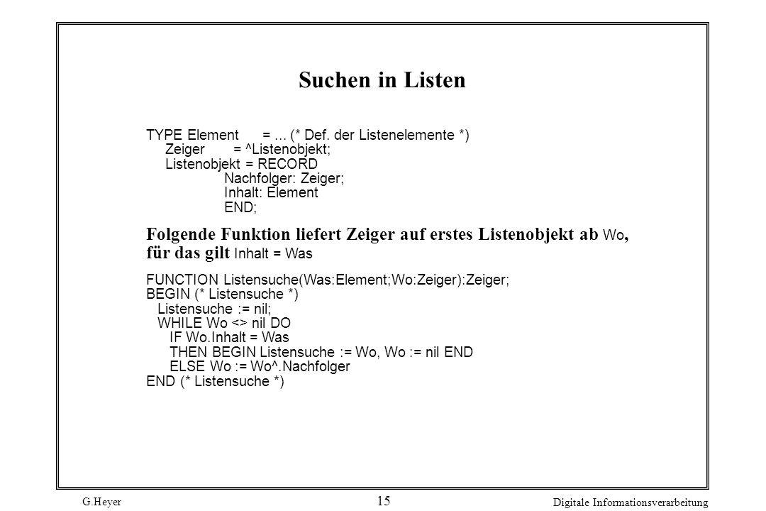 Suchen in Listen TYPE Element = ... (* Def. der Listenelemente *) Zeiger = ^Listenobjekt;