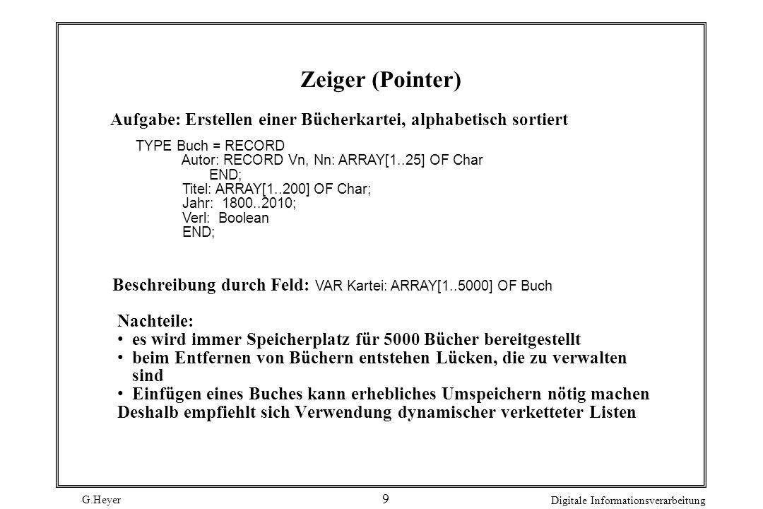 Zeiger (Pointer) Aufgabe: Erstellen einer Bücherkartei, alphabetisch sortiert. TYPE Buch = RECORD.