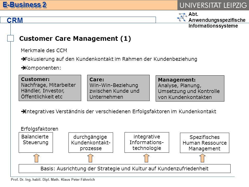 Basis: Ausrichtung der Strategie und Kultur auf Kundenzufriedenheit