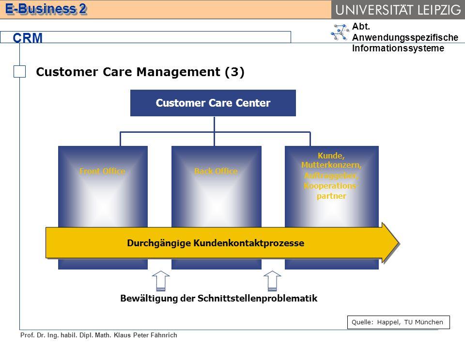 Durchgängige Kundenkontaktprozesse