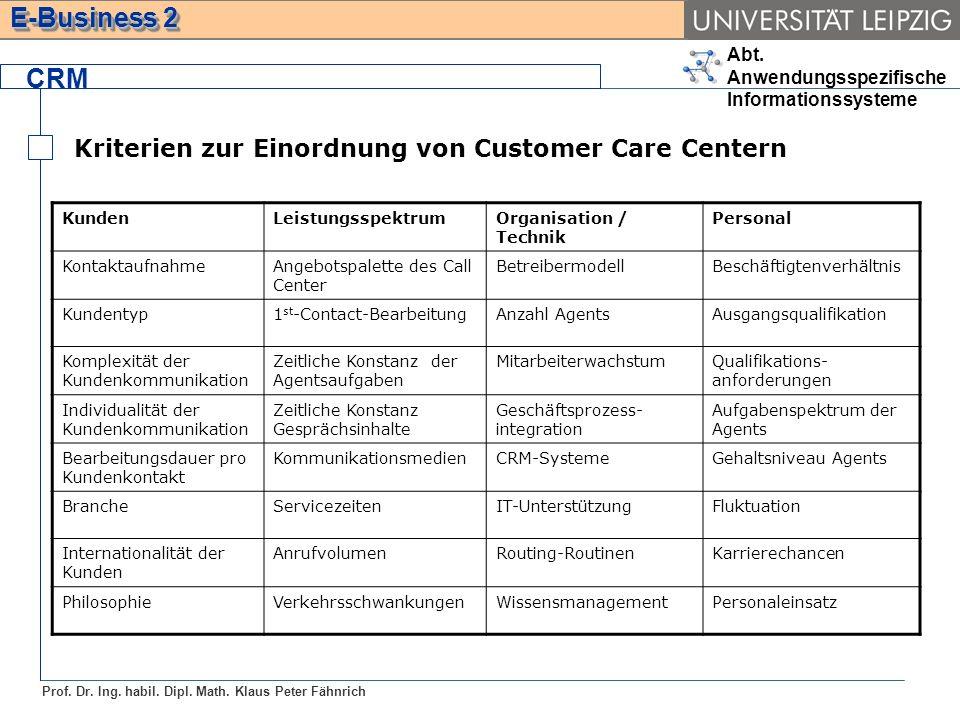 CRM Kriterien zur Einordnung von Customer Care Centern Kunden