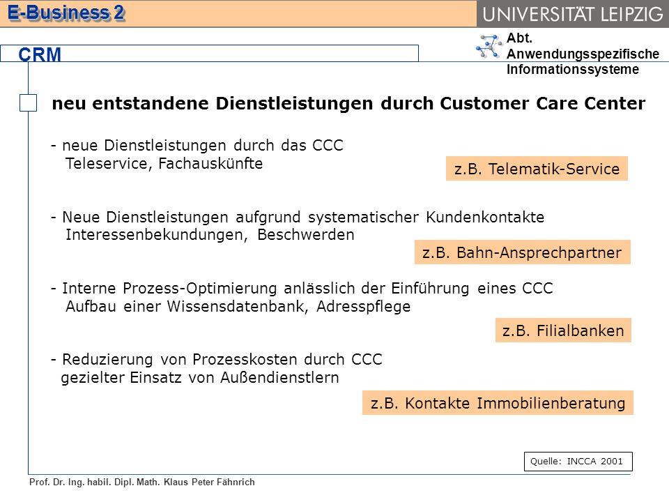 CRM neu entstandene Dienstleistungen durch Customer Care Center