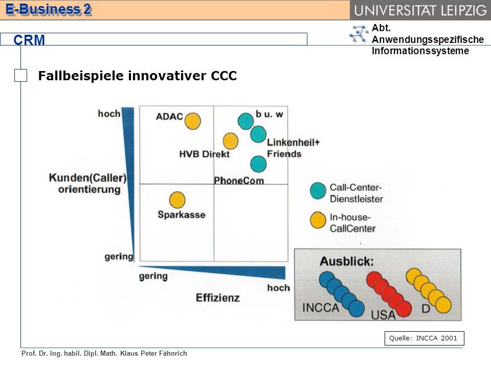 CRM Fallbeispiele innovativer CCC Quelle: INCCA 2001