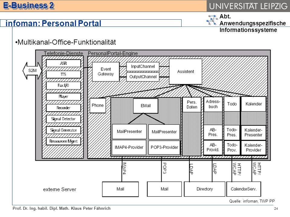 infoman: Personal Portal