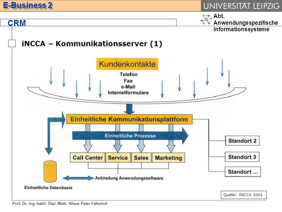 CRM iNCCA – Kommunikationsserver (1) Quelle: INCCA 2001