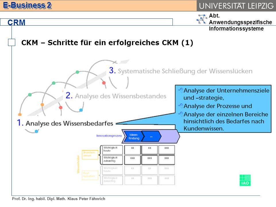CRM CKM – Schritte für ein erfolgreiches CKM (1)