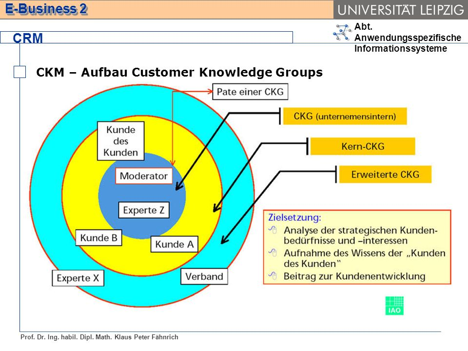 CRM CKM – Aufbau Customer Knowledge Groups