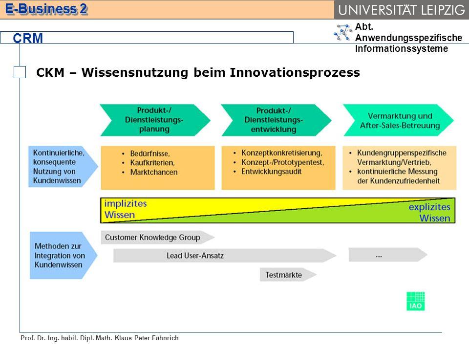 CRM CKM – Wissensnutzung beim Innovationsprozess