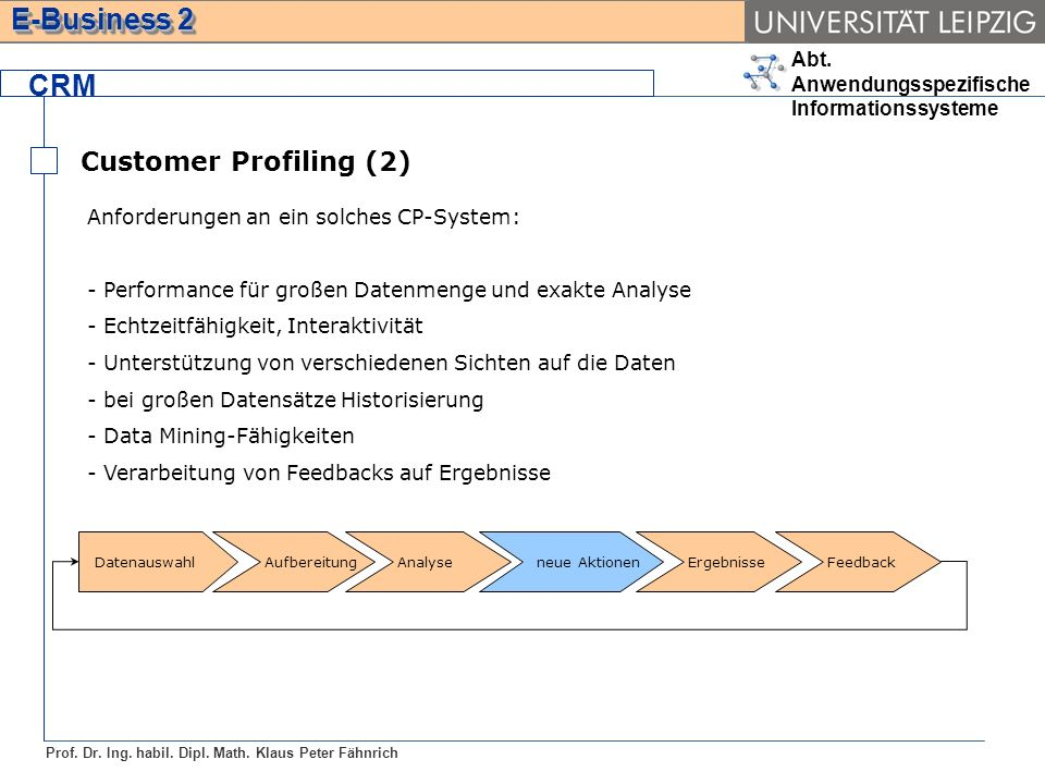 CRM Customer Profiling (2) Anforderungen an ein solches CP-System: