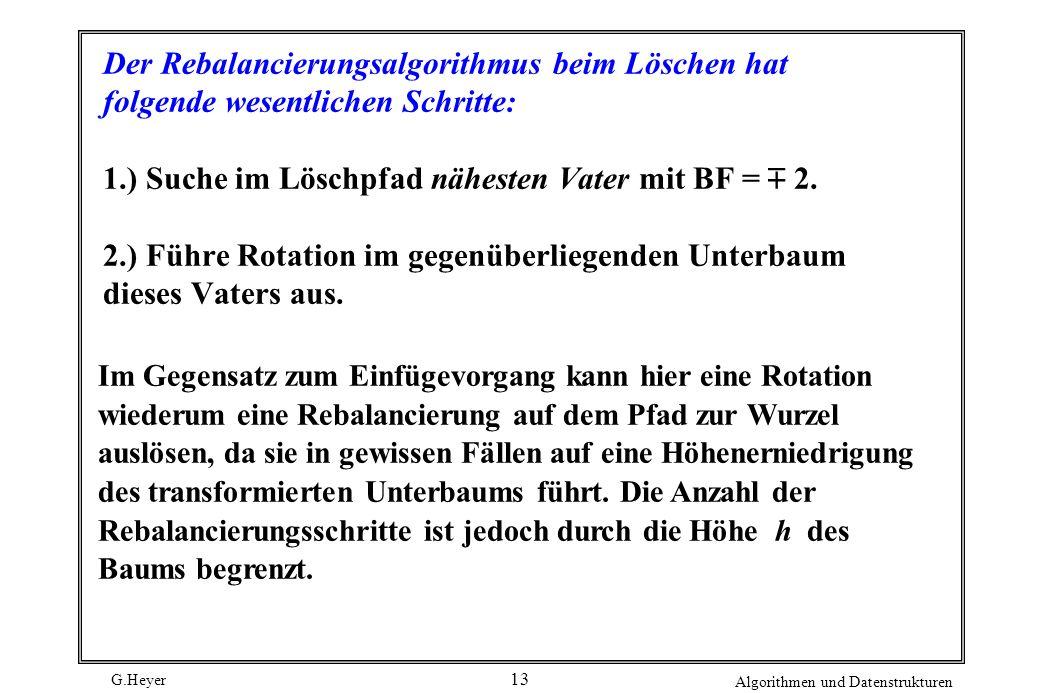 Der Rebalancierungsalgorithmus beim Löschen hat folgende wesentlichen Schritte: 1.) Suche im Löschpfad nähesten Vater mit BF =  2. 2.) Führe Rotation im gegenüberliegenden Unterbaum dieses Vaters aus.