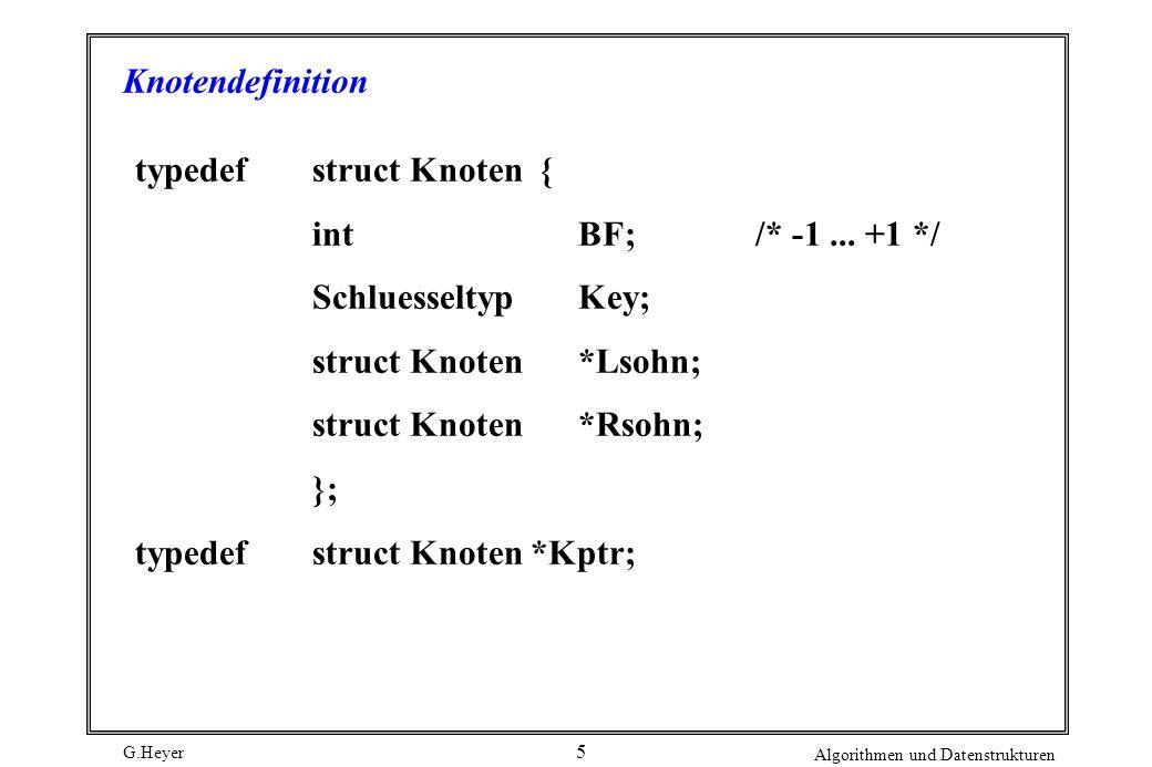 Knotendefinition typedef struct Knoten { int BF; /* -1 ... +1 */ Schluesseltyp Key; struct Knoten *Lsohn;